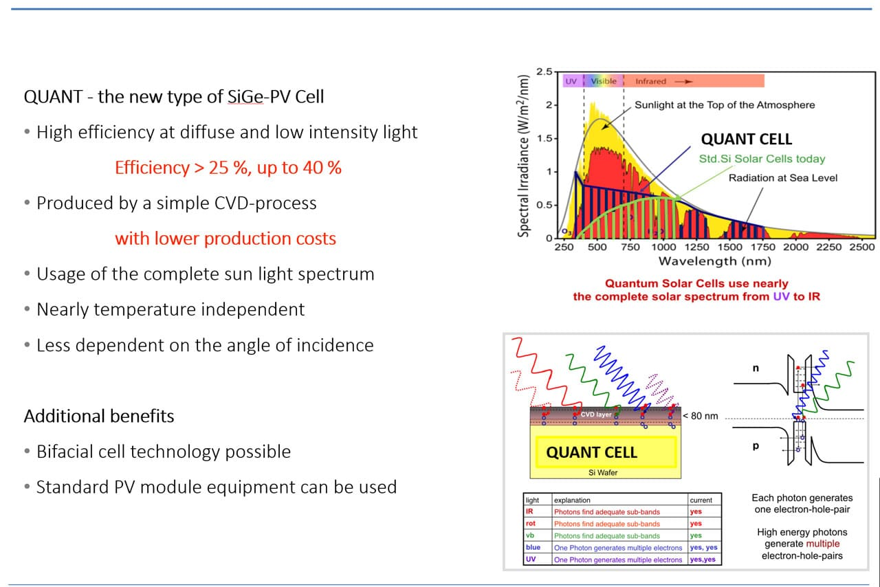New Quant Cell